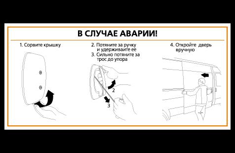 В случае аварии необходимо следовать следующим ниже инструкциям