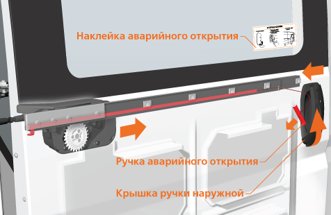 Схема расположения механизма МАО «Кроко»